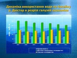 Презентація ДПУВР  2014 переглянута1