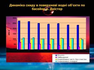 Презентація ДПУВР  2014 переглянута23